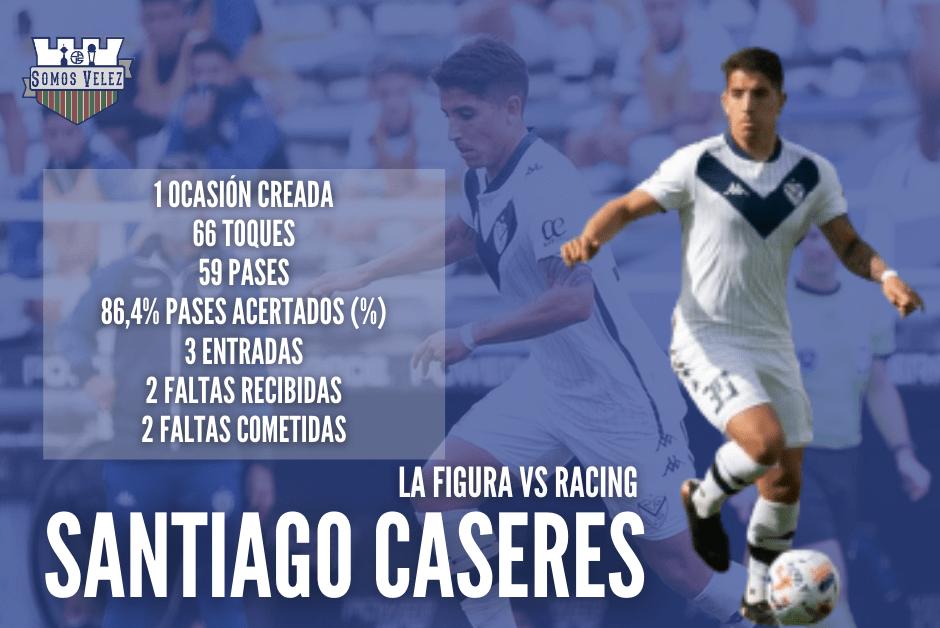 LA FIGURA: SANTIAGO CASERES