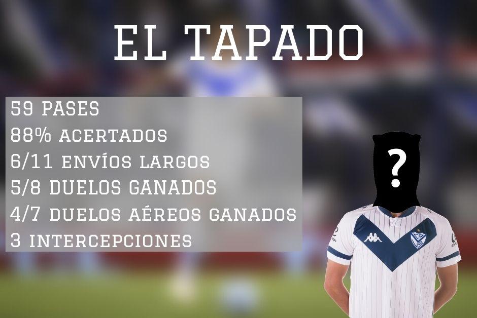 """""""EL TAPADO"""" ANTE CENTRAL CÓRDOBA"""