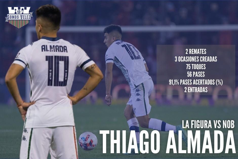 LA FIGURA VS NEWELL´S: THIAGO ALMADA
